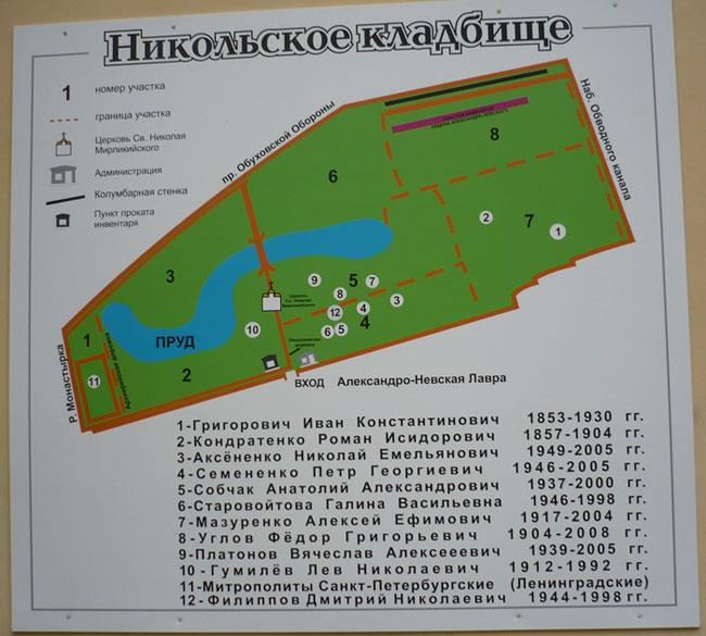 Схема Никольского кладбища